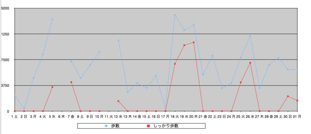 スクリーンショット 2013-01-08 10.53.04